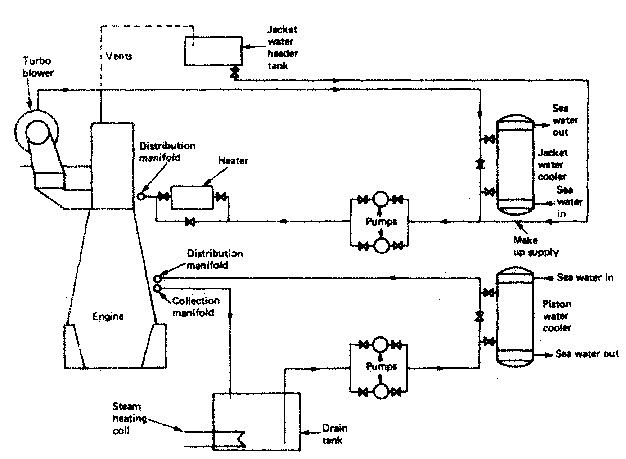 working principle of purifier in ship pdf