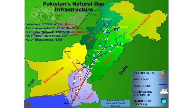 list of oil and gas companies in pakistan pdf