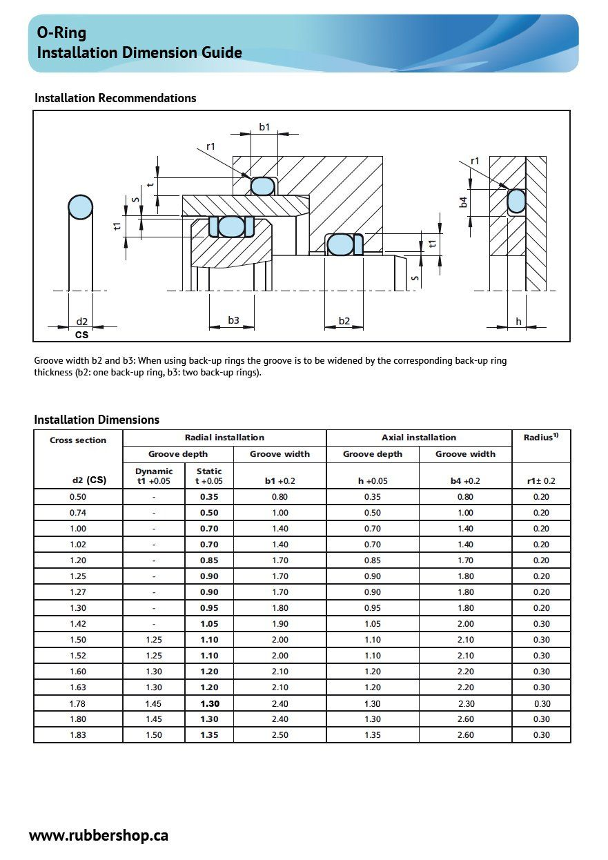 o ring groove dimensions pdf