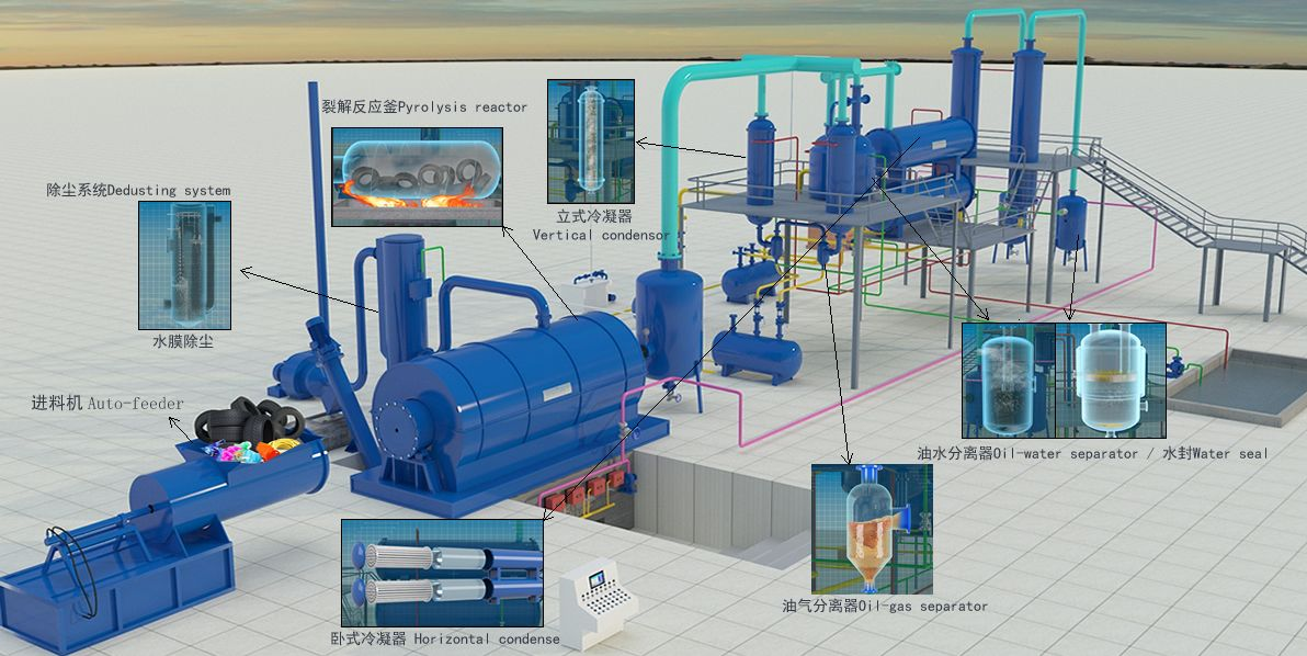 waste oil recycling process pdf