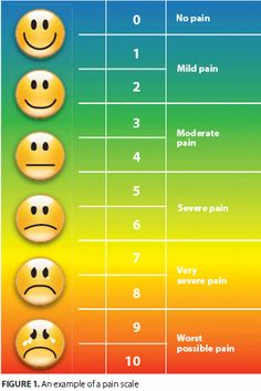 migraine disability assessment scale pdf