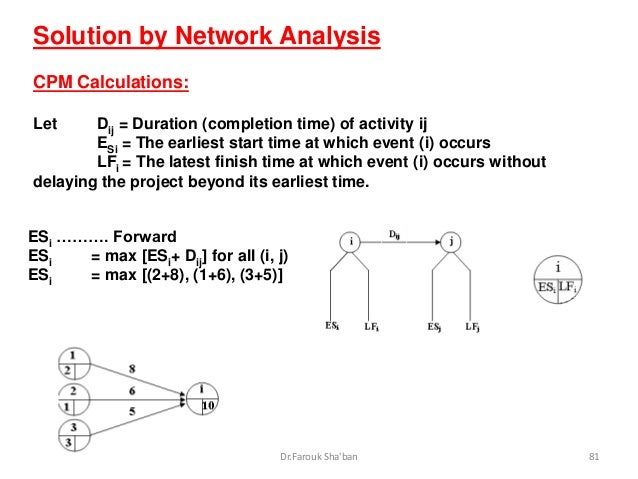 network analysis in operation research pdf
