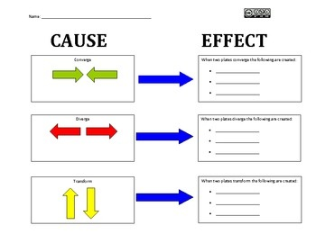 cause and effect mdm4u worksheet pdf