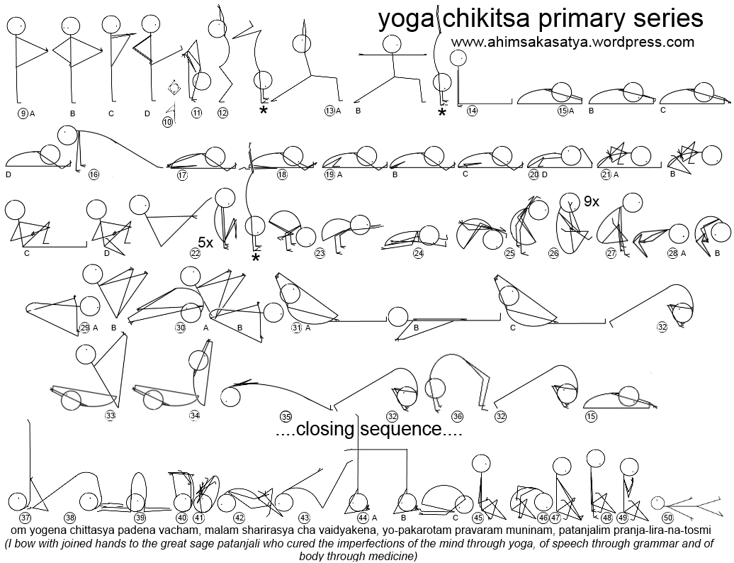 ashtanga yoga primary series pdf