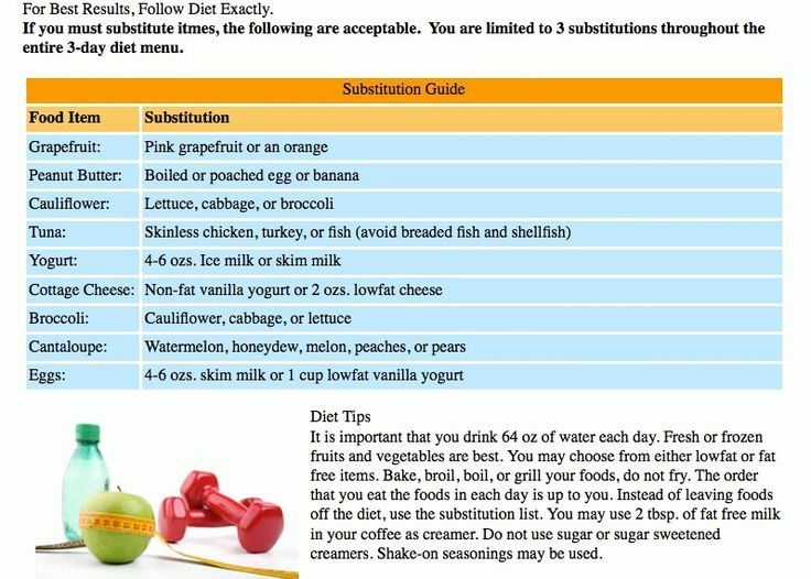 three day military diet pdf