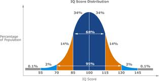 the global bell curve pdf