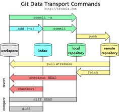 pro git book download pdf