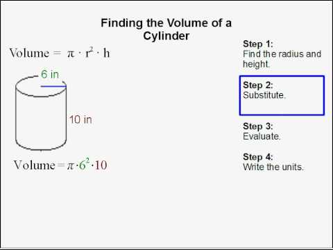 circles and cylinders test pdf