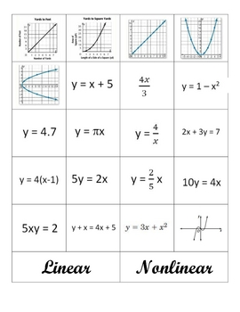 linear and nonlinear relations exercises pdf grade 9