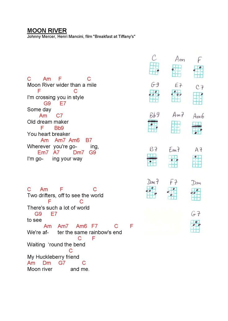 whom shall i fear chords pdf