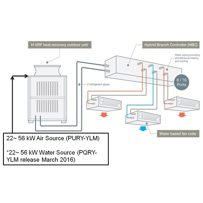 water supply system design pdf