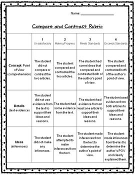 compare and contrast paragraph template pdf