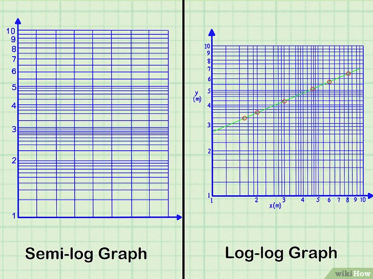 4 cycle semi log graph paper pdf