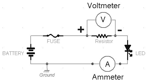 ammeter and voltmeter working principle pdf