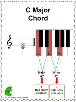 heart of gold chords pdf