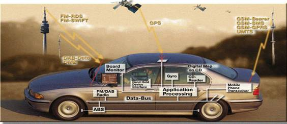 driverless car seminar report pdf