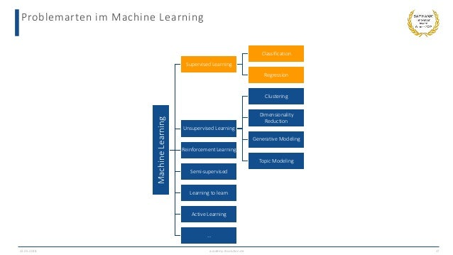 foundations of machine learning pdf