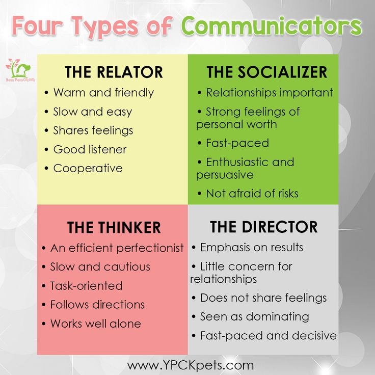 four types of communication skills pdf