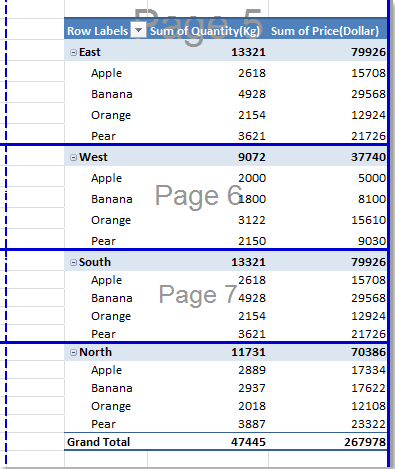 html to pdf table page break