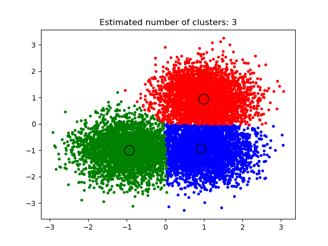 ieee papers on k means clustering pdf