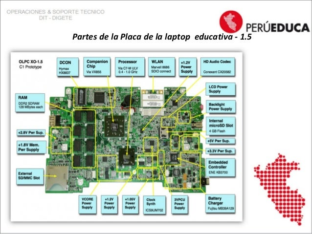 motherboard components and their functions pdf free download