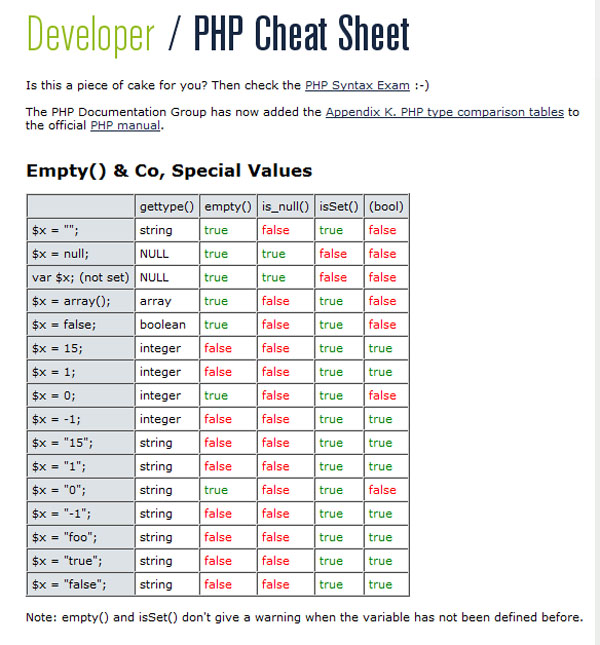 php functions essential reference pdf