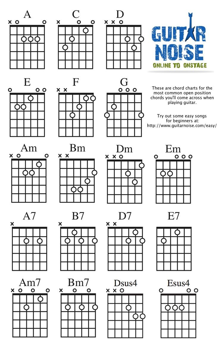 so will i chords pdf