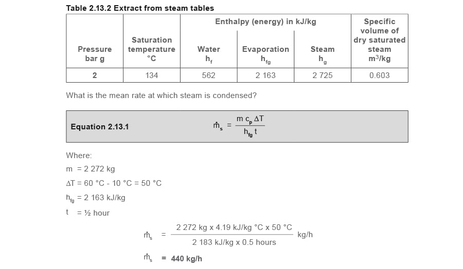steam table pdf for thermal engineering