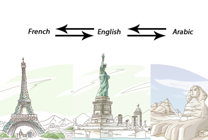 translate pdf document from english to french