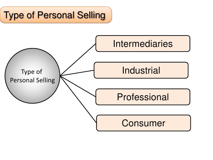 types of personal selling pdf
